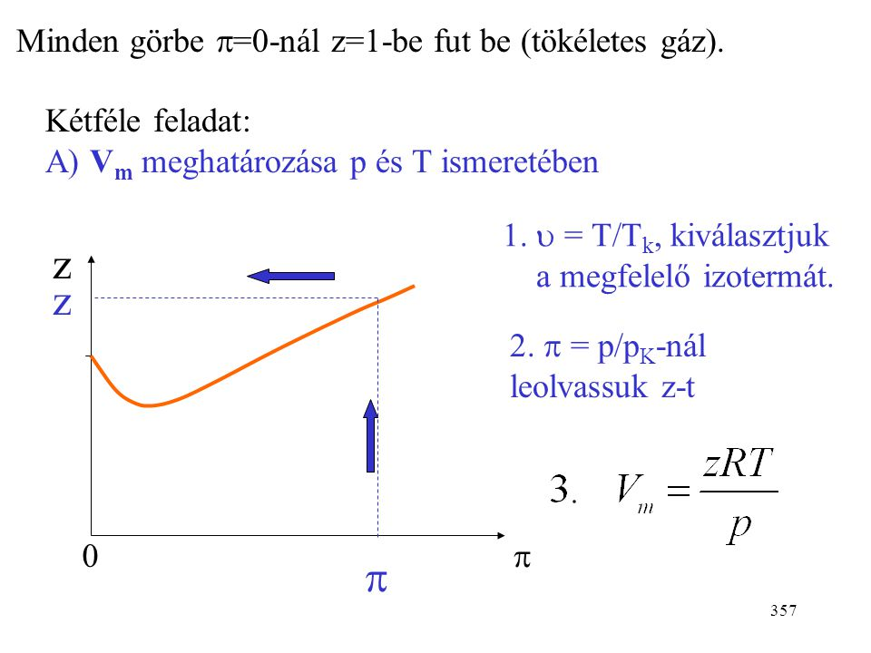 356 Szerkeszthetünk tehát egy általánosított redukált kompresszi- bilitási diagramot.  z 100 0,2 1,0  =3  =1  =1,5