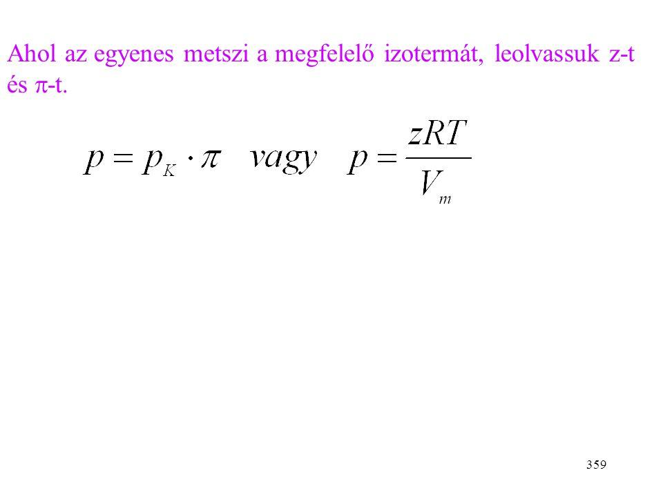 358 B) p meghatározása V m és T ismeretében z 0  P és z is ismeretlen. Egyenes egyenlete z  