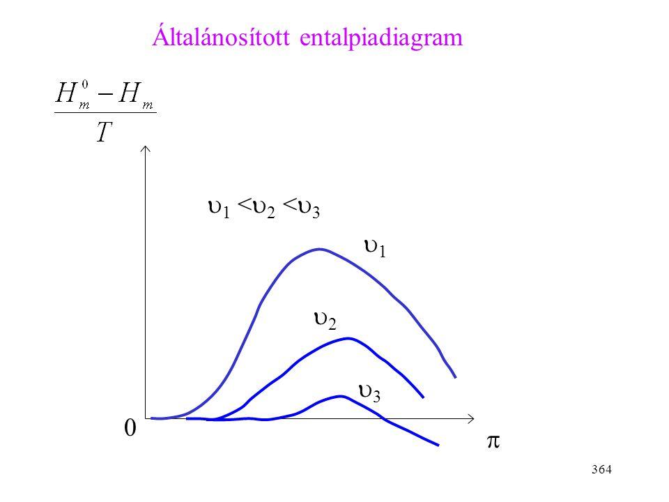 363 (-T)-vel osztjuk mindkét oldalt z = z(T,p), grafikusan vagy numerikusan oldható meg Az általánosított kompresszibilitási diagram alapján egy minde