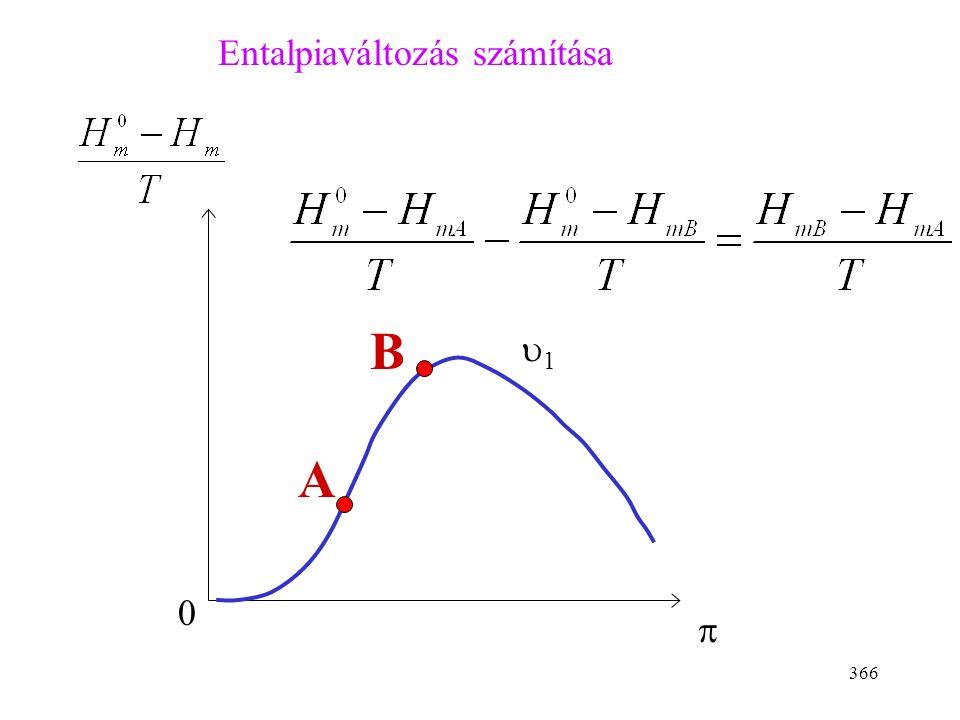 365 Nem túl magas hőmérsékleten a görbéknek maximuma van (Az entalpiának minimuma van) Ok: Belső energia csökken a nyomás növekedésével pV m szorzat e