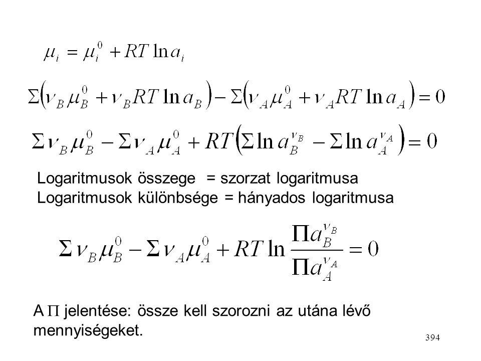393 2) Jobbról balra mehet a reakció. 3) Egyensúly! Reakció-szabadentalpia