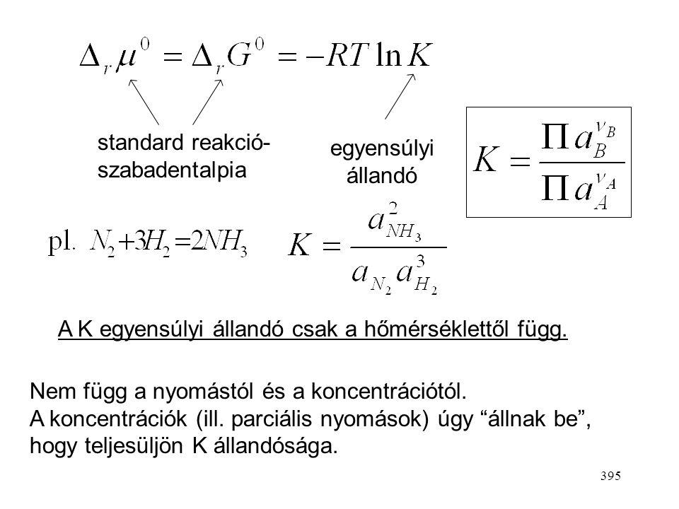 394 Logaritmusok összege = szorzat logaritmusa Logaritmusok különbsége = hányados logaritmusa A  jelentése: össze kell szorozni az utána lévő mennyis