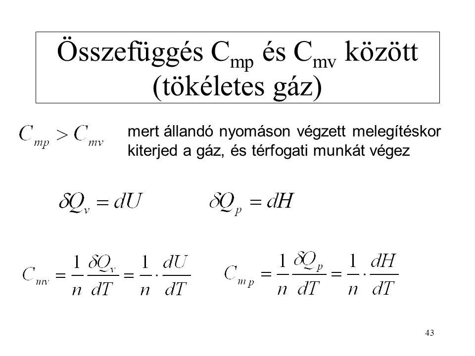 42 Entalpia: H = U + pV  csak a hőmérséklettől függ (Boyle – Mariotte törvény: állandó hőmérsékleten pV = állandó) Tökéletes gáz entalpiája is csak a