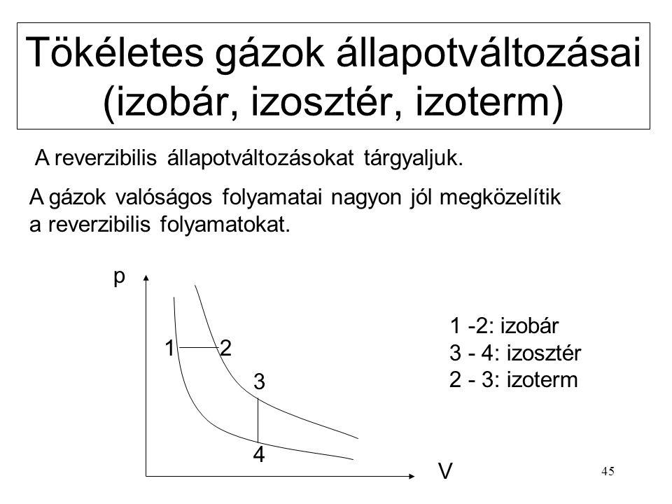 44 (tökéletes gáz) H = U + pV = U + nRT