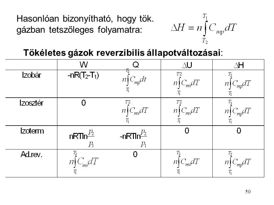 49 Hő Tök. gázok esetén tetszőleges folyamatban: U állapotfüggvény. A folyamatot gondolatban két lépésben hajtjuk végre I. izoterm (kiterjesztés V 2 -