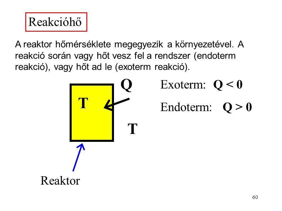 59 Exoterm (hőtermelő) és endoterm (hőemésztő) reakciók