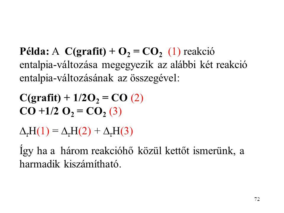 71 Hess tétele Az entalpia állapotfüggvény: változása kizárólag a kezdeti és végállapottól függ (független a közbülső állapotoktól). A megállapítás al