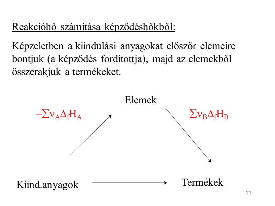 76 A képződéshő az elemekből (pontosabban az elemeknek az adott hőmérsékleten legstabilabb módosulataiból) végbemenő képződési reakció reakcióhője. Je