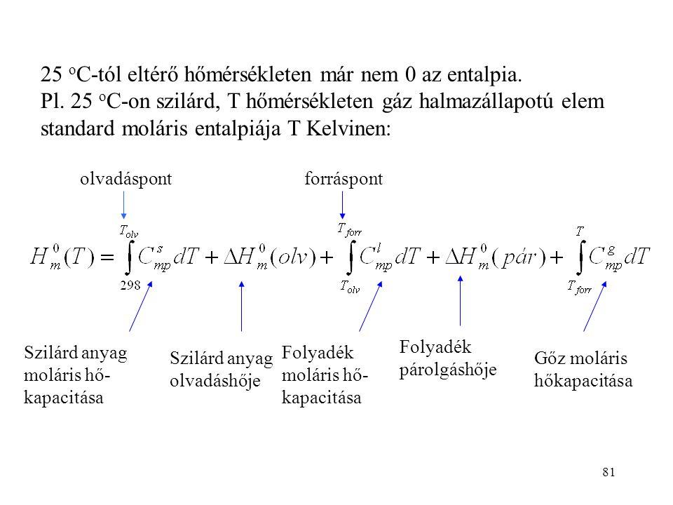 80 1. 298,15 K-en (25 o C-on) és p o = 10 5 Pa nyomáson az elemek stabilis módosulatának az entalpiáját 0-nak vesszük: (elemek)