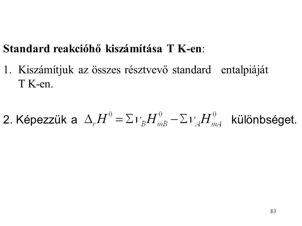 82 2. A vegyületek standard entalpiáját 298,15 K-en azonosnak vesszük a standard képződéshőjükkel. De csak 298 K-en! Minden más hőmérsékleten eltér az