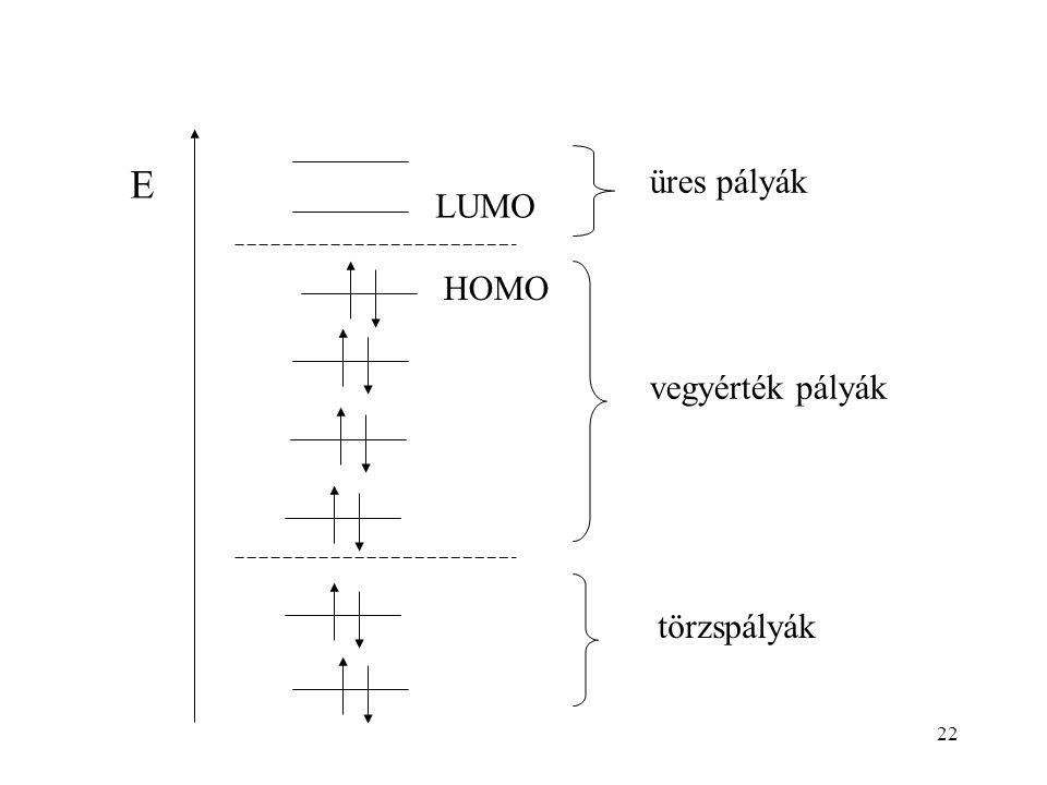 22 E HOMO LUMO törzspályák vegyérték pályák üres pályák