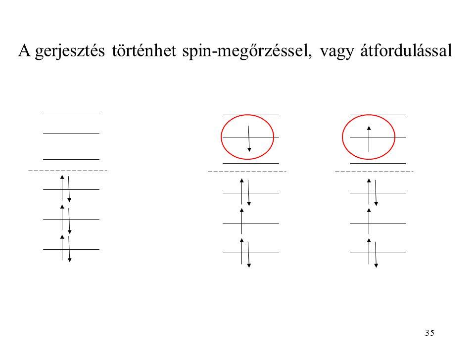 35 A gerjesztés történhet spin-megőrzéssel, vagy átfordulással
