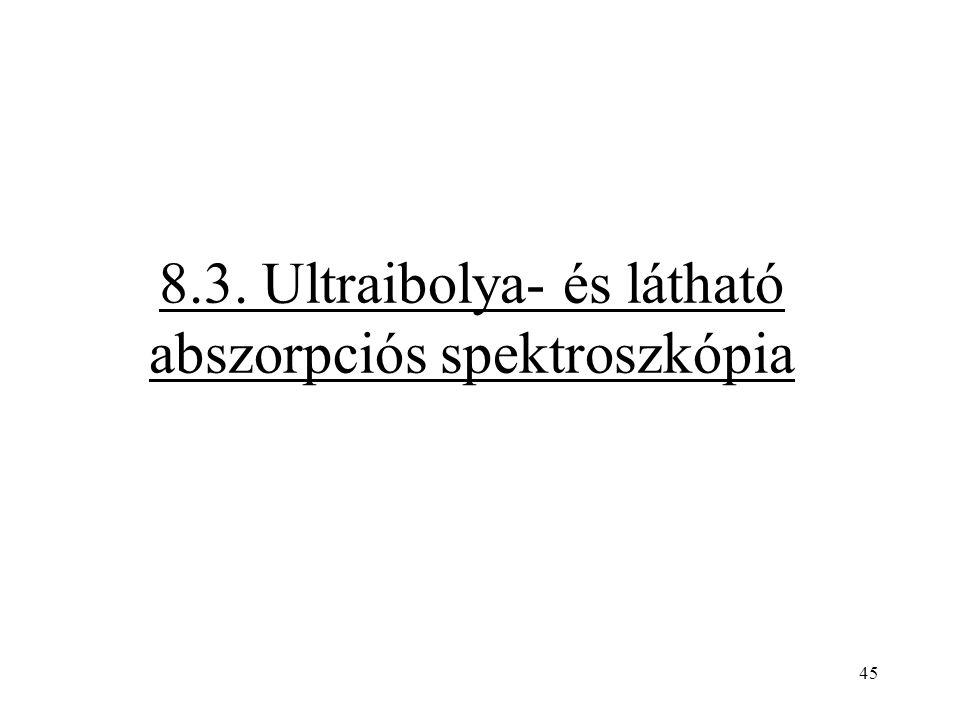 45 8.3. Ultraibolya- és látható abszorpciós spektroszkópia