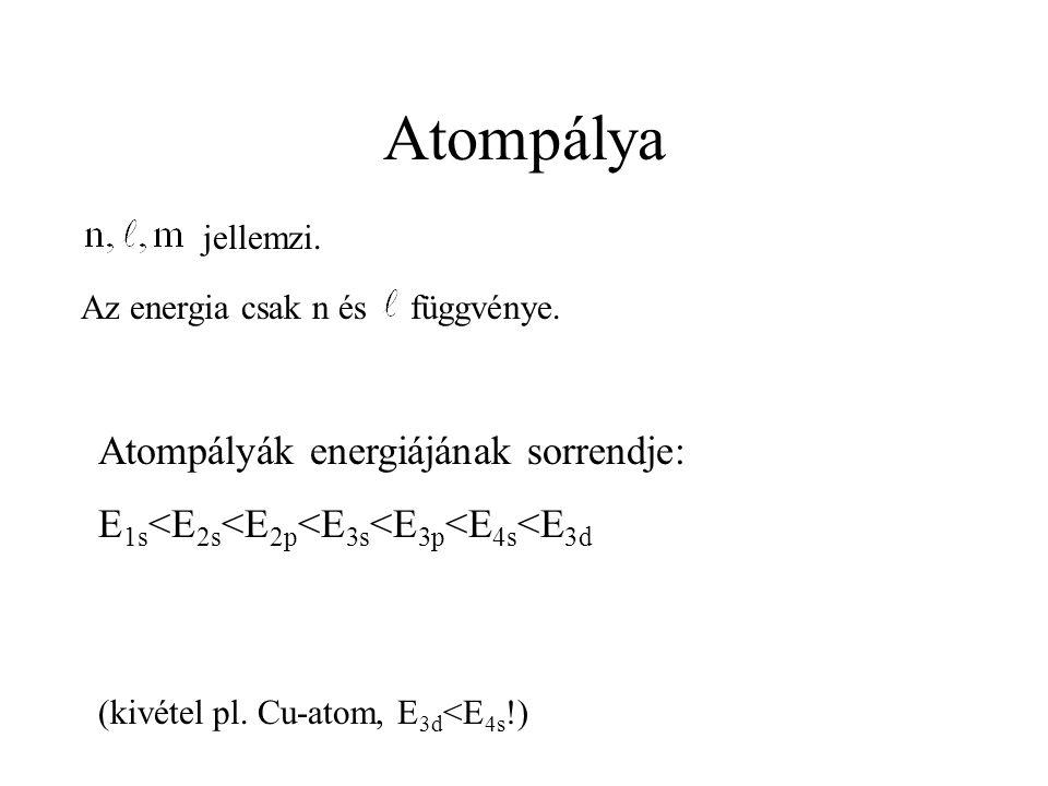 Atompálya jellemzi. Az energia csak n és függvénye. Atompályák energiájának sorrendje: E 1s <E 2s <E 2p <E 3s <E 3p <E 4s <E 3d (kivétel pl. Cu-atom,