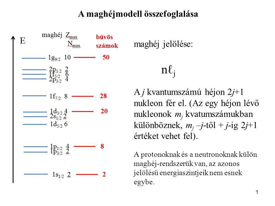 2 Alapállapotú magok magspinkvantumszámai a maghéjmodel alapján ZNrészben betöltött maghéj I 1H1H10 1s 1/2 1/2 11 B56 1p 3/2 3/2 13 C67 1p 1/2 1/2 15 N78 1p 1/2 1/2 17 O89 1d 5/2 5/2 19 F910 1d 5/2 5/2 helyett 1/2 23 Na1112 1d 5/2 5/2 helyett 3/2 29 Si1415 2s 1/2 1/2 31 P1516 2s 1/2 1/2