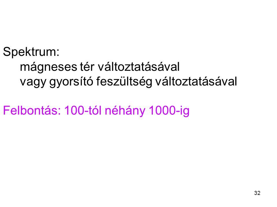 Spektrum: mágneses tér változtatásával vagy gyorsító feszültség változtatásával Felbontás: 100-tól néhány 1000-ig 32