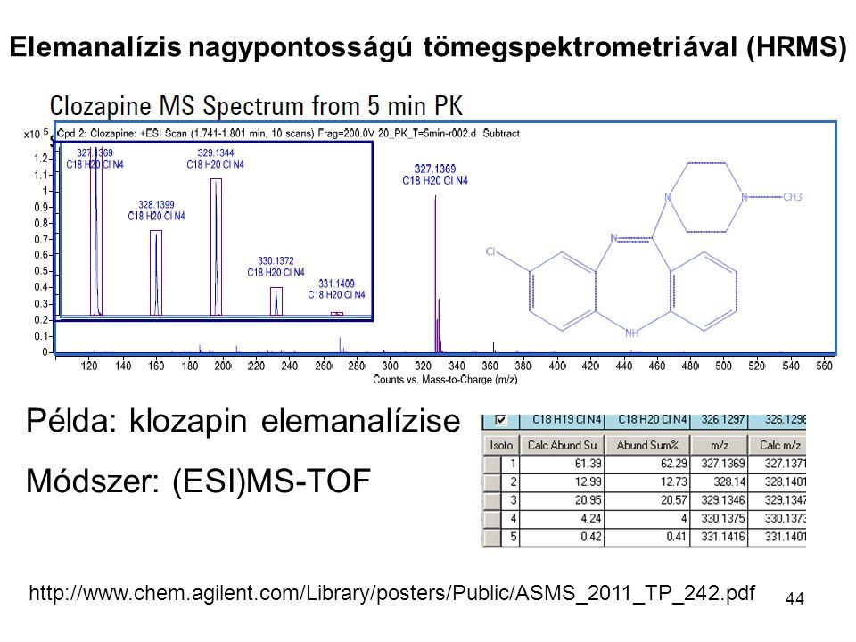 44 Elemanalízis nagypontosságú tömegspektrometriával (HRMS) http://www.chem.agilent.com/Library/posters/Public/ASMS_2011_TP_242.pdf Példa: klozapin elemanalízise Módszer: (ESI)MS-TOF