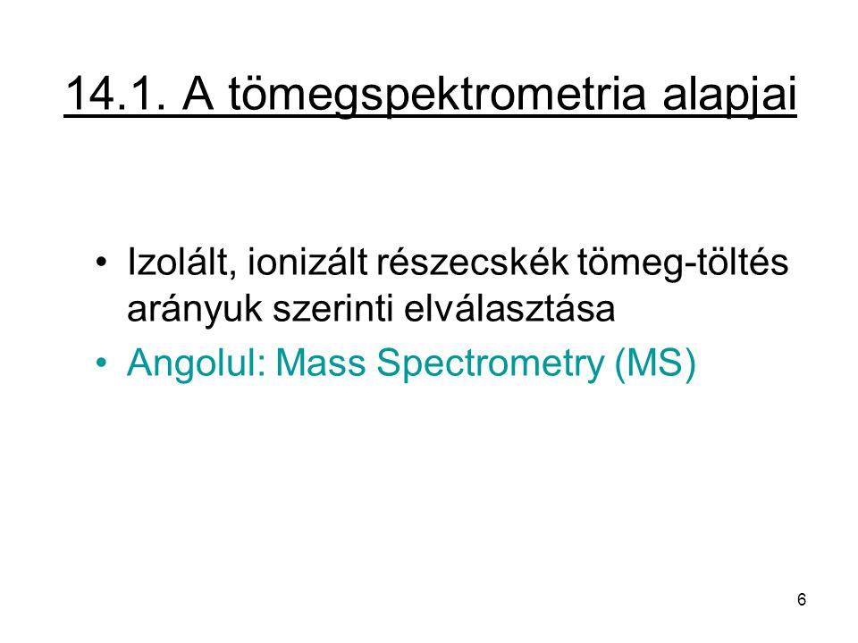 e- M+M+ anód Izzószál (termikus elektronemisszió) minta (gőz) ion gyorsító rések 1.rés: taszító (+) 2.