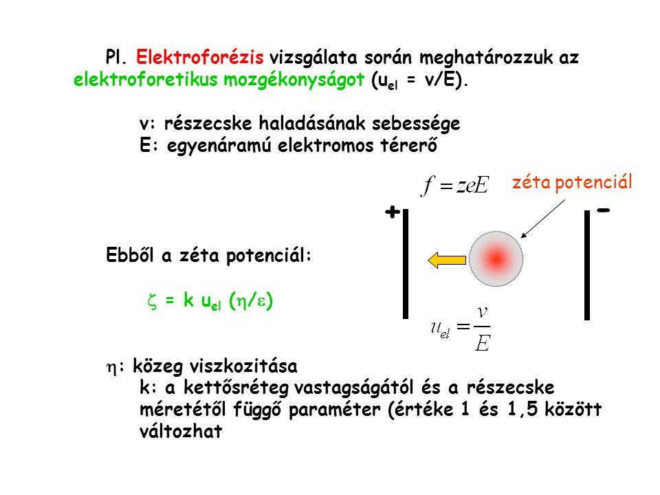 Pl.Elektroforézis vizsgálata során meghatározzuk az elektroforetikus mozgékonyságot (u el = v/E).