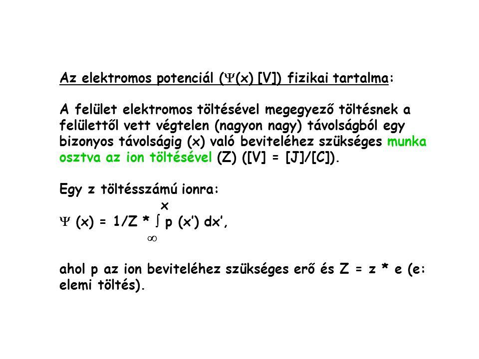 Az elektromos potenciál (  (x) [V]) fizikai tartalma: A felület elektromos töltésével megegyező töltésnek a felülettől vett végtelen (nagyon nagy) távolságból egy bizonyos távolságig (x) való beviteléhez szükséges munka osztva az ion töltésével (Z) ([V] = [J]/[C]).