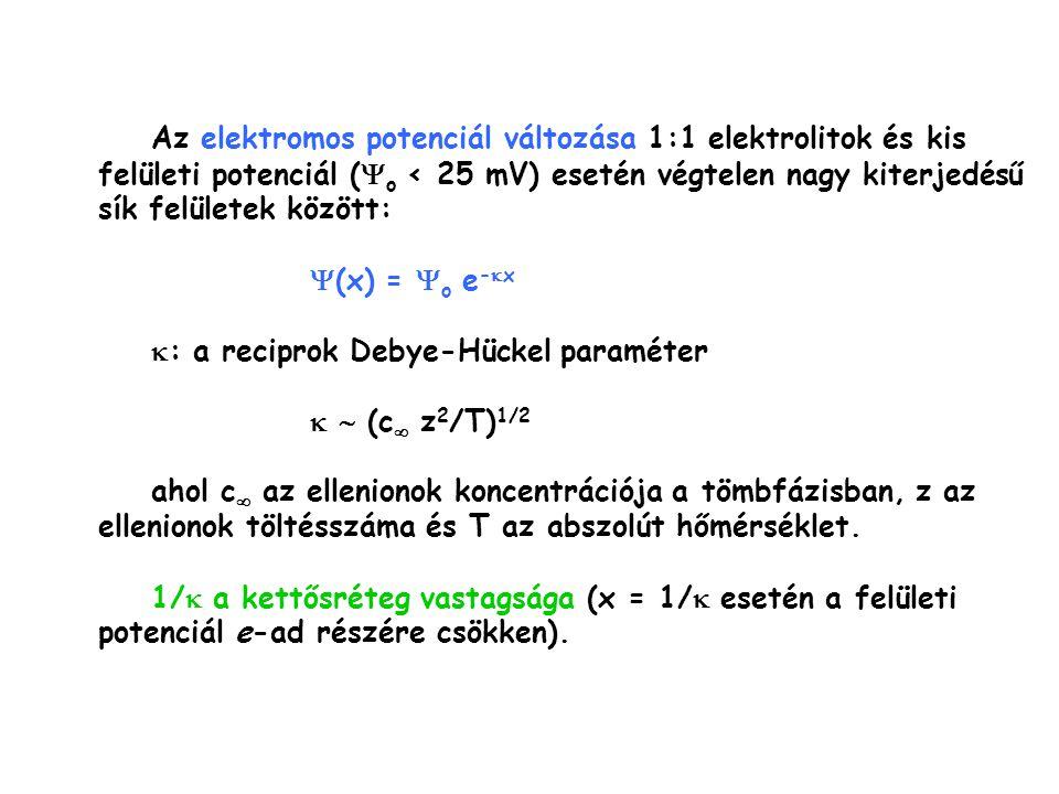 Az elektromos potenciál változása 1:1 elektrolitok és kis felületi potenciál (  o < 25 mV) esetén végtelen nagy kiterjedésű sík felületek között:  (x) =  o e -  x  : a reciprok Debye-Hückel paraméter   (c  z 2 /T) 1/2 ahol c  az ellenionok koncentrációja a tömbfázisban, z az ellenionok töltésszáma és T az abszolút hőmérséklet.