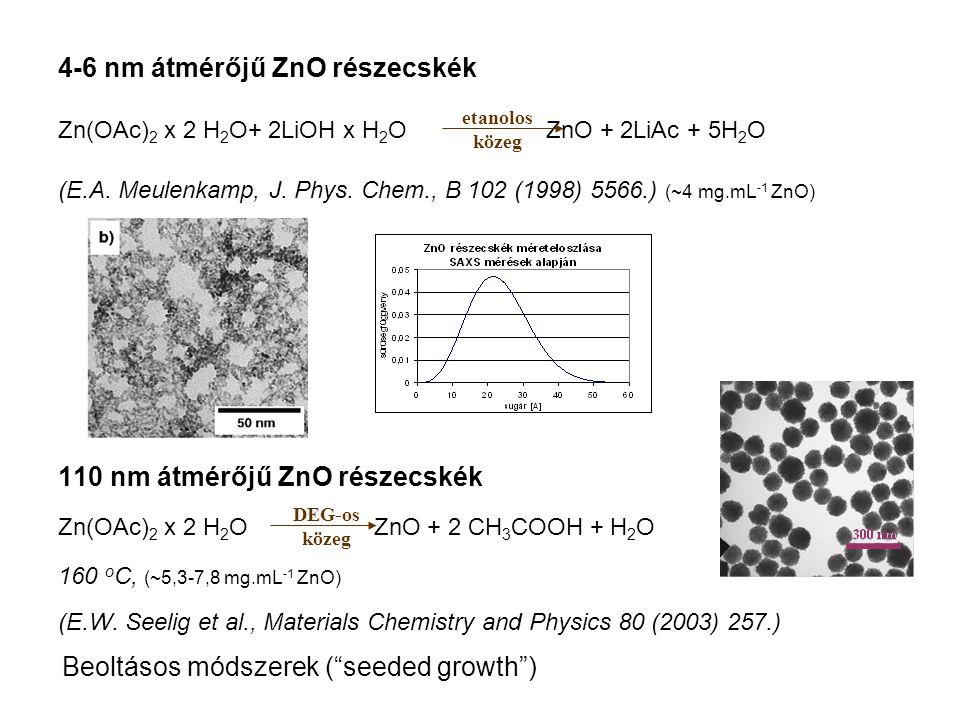 4-6 nm átmérőjű ZnO részecskék Zn(OAc) 2 x 2 H 2 O+ 2LiOH x H 2 O ZnO + 2LiAc + 5H 2 O (E.A.