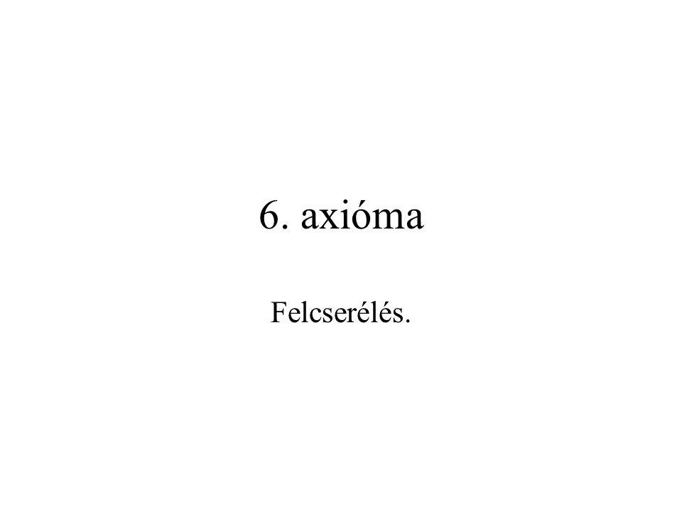 6. axióma Felcserélés.
