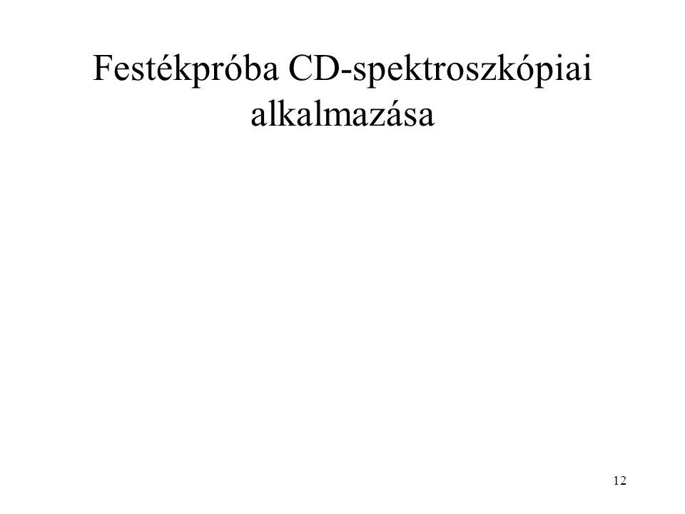12 Festékpróba CD-spektroszkópiai alkalmazása
