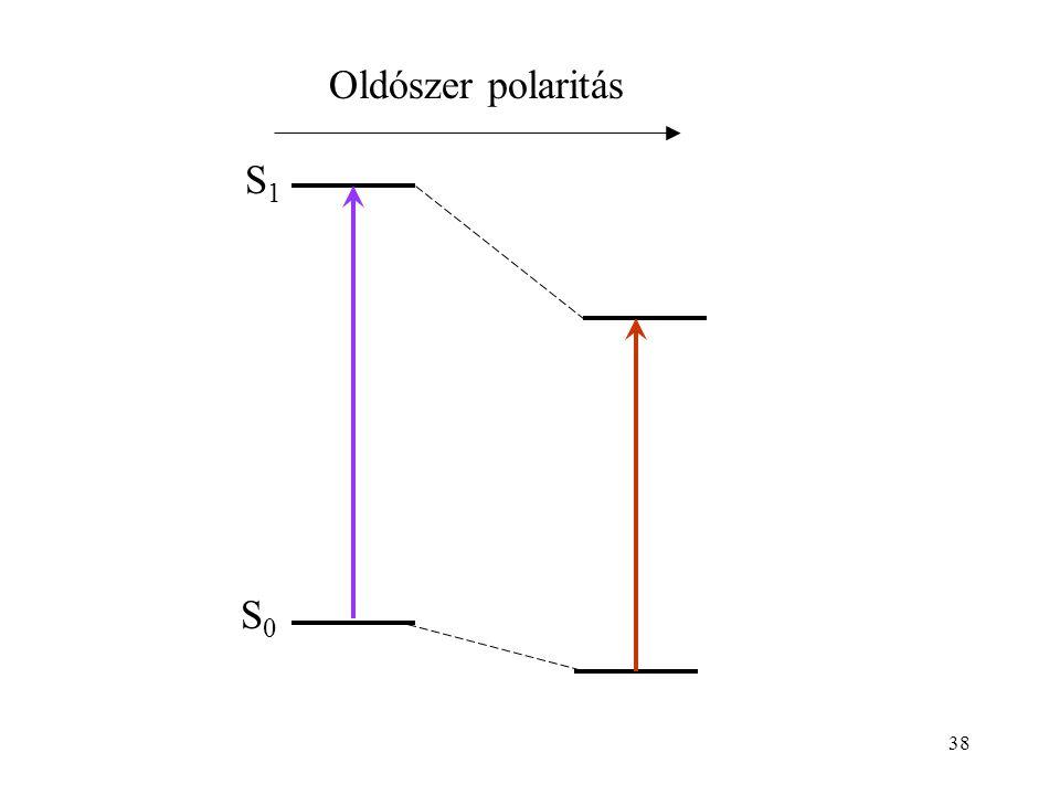 38 S0S0 S1S1 Oldószer polaritás