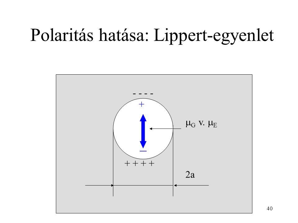 40 Polaritás hatása: Lippert-egyenlet + _ - - + + 2a  G v.  E