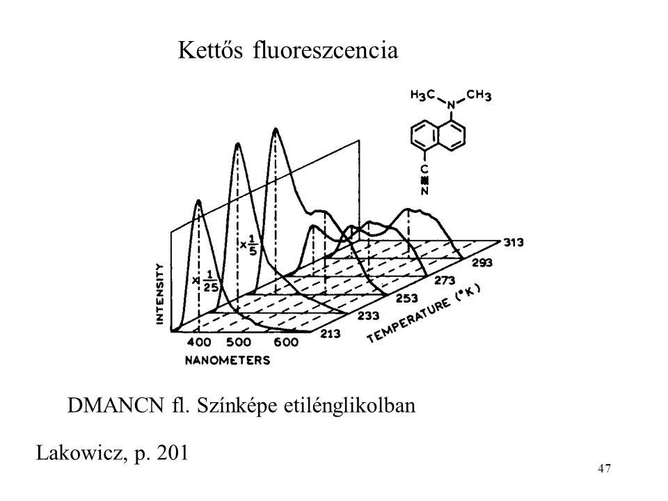 47 Kettős fluoreszcencia DMANCN fl. Színképe etilénglikolban Lakowicz, p. 201
