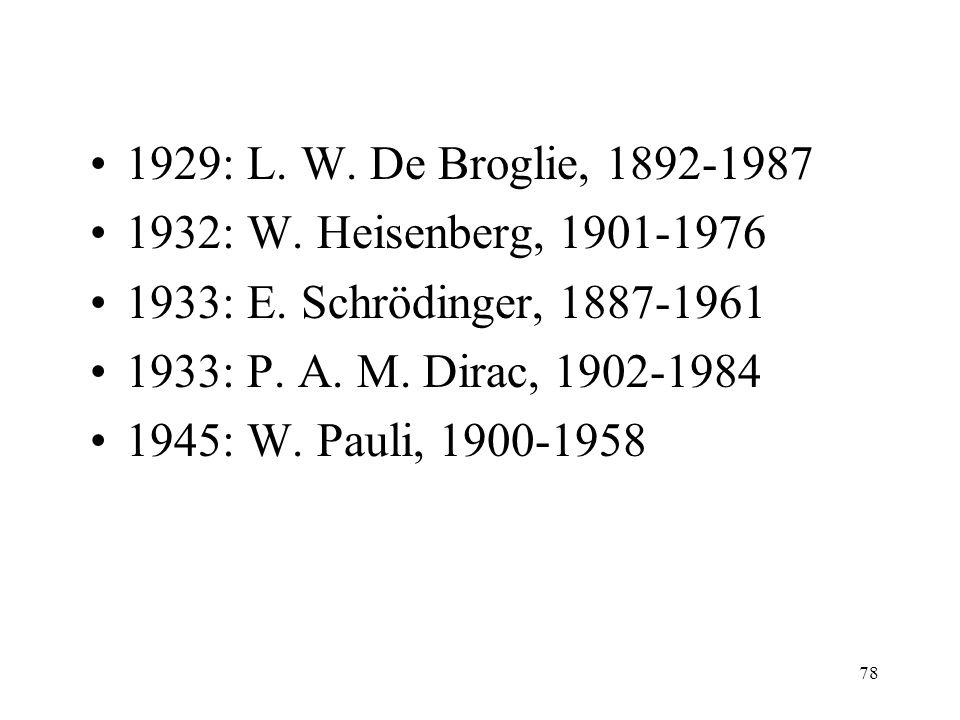 1929: L. W. De Broglie, 1892-1987 1932: W. Heisenberg, 1901-1976 1933: E. Schrödinger, 1887-1961 1933: P. A. M. Dirac, 1902-1984 1945: W. Pauli, 1900-