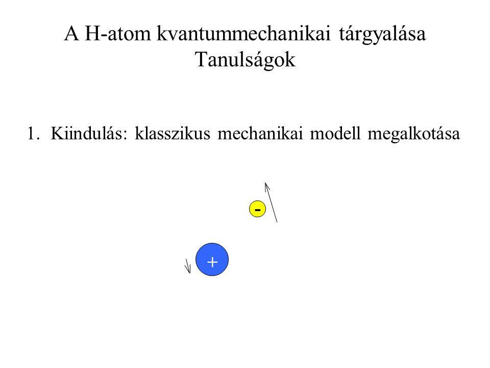 1.Kiindulás: klasszikus mechanikai modell megalkotása - +