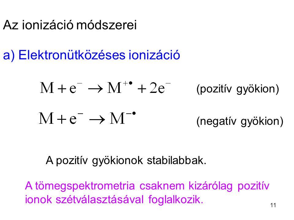 Az ionizáció módszerei a) Elektronütközéses ionizáció (pozitív gyökion) (negatív gyökion) A pozitív gyökionok stabilabbak. A tömegspektrometria csakne