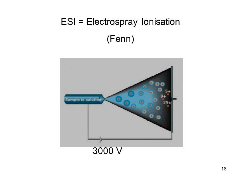 ESI = Electrospray Ionisation (Fenn) 3000 V 18