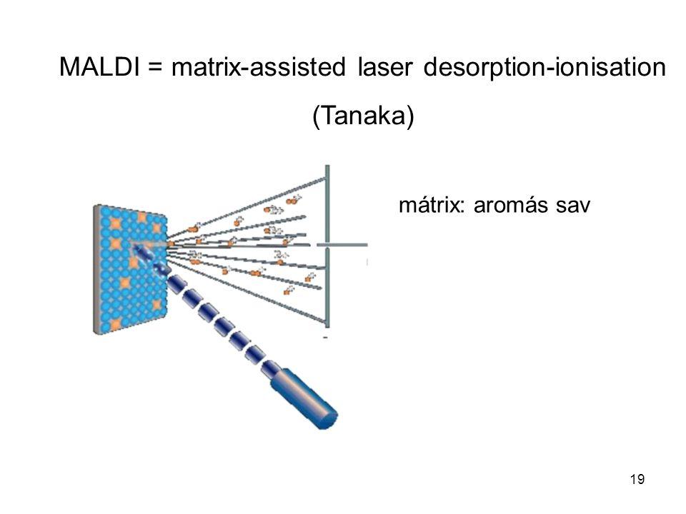 MALDI = matrix-assisted laser desorption-ionisation (Tanaka) mátrix: aromás sav 19