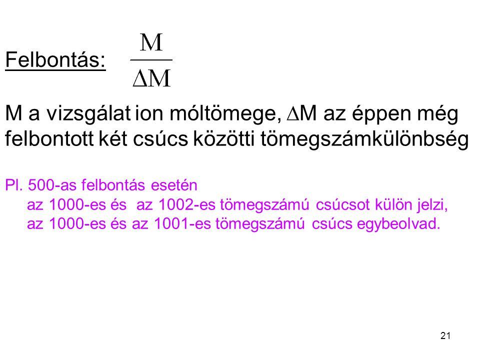 Felbontás: M a vizsgálat ion móltömege,  M az éppen még felbontott két csúcs közötti tömegszámkülönbség Pl. 500-as felbontás esetén az 1000-es és az