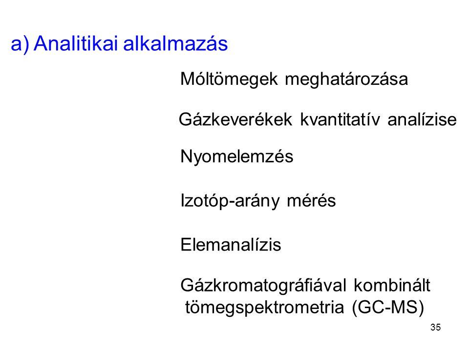 a) Analitikai alkalmazás Móltömegek meghatározása Gázkeverékek kvantitatív analízise Nyomelemzés Elemanalízis Gázkromatográfiával kombinált tömegspekt