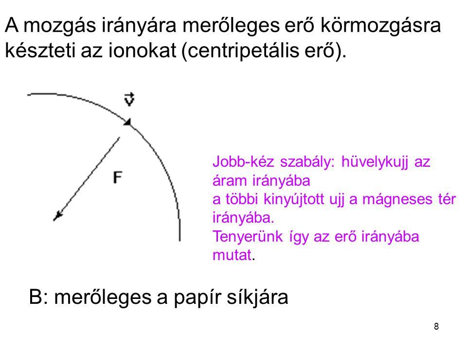 B: merőleges a papír síkjára A mozgás irányára merőleges erő körmozgásra készteti az ionokat (centripetális erő). Jobb-kéz szabály: hüvelykujj az áram