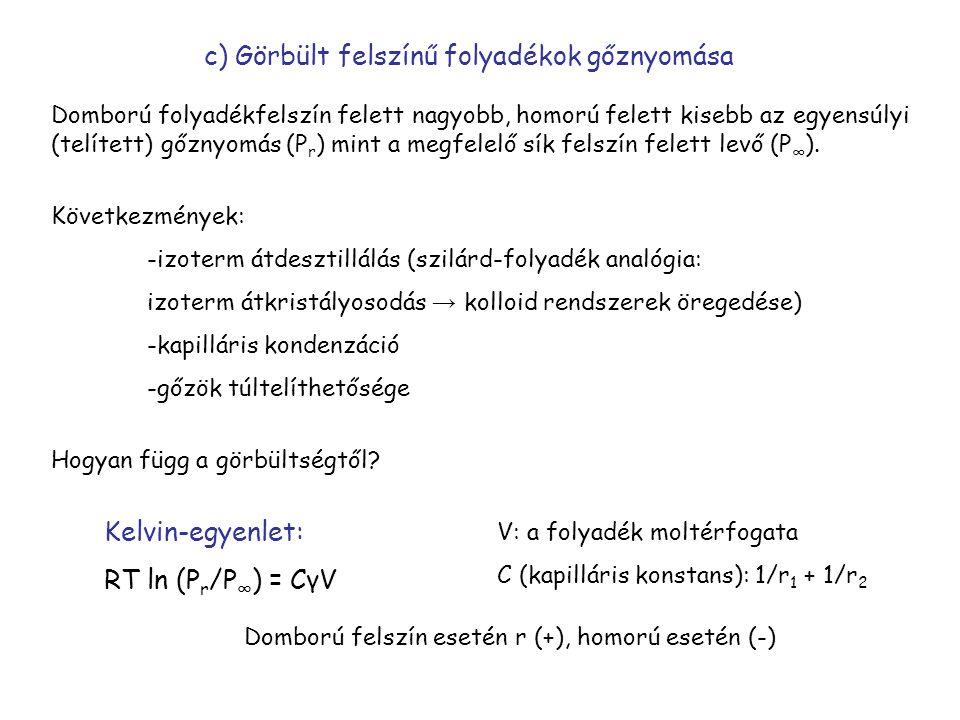 c) Görbült felszínű folyadékok gőznyomása Domború folyadékfelszín felett nagyobb, homorú felett kisebb az egyensúlyi (telített) gőznyomás (P r ) mint