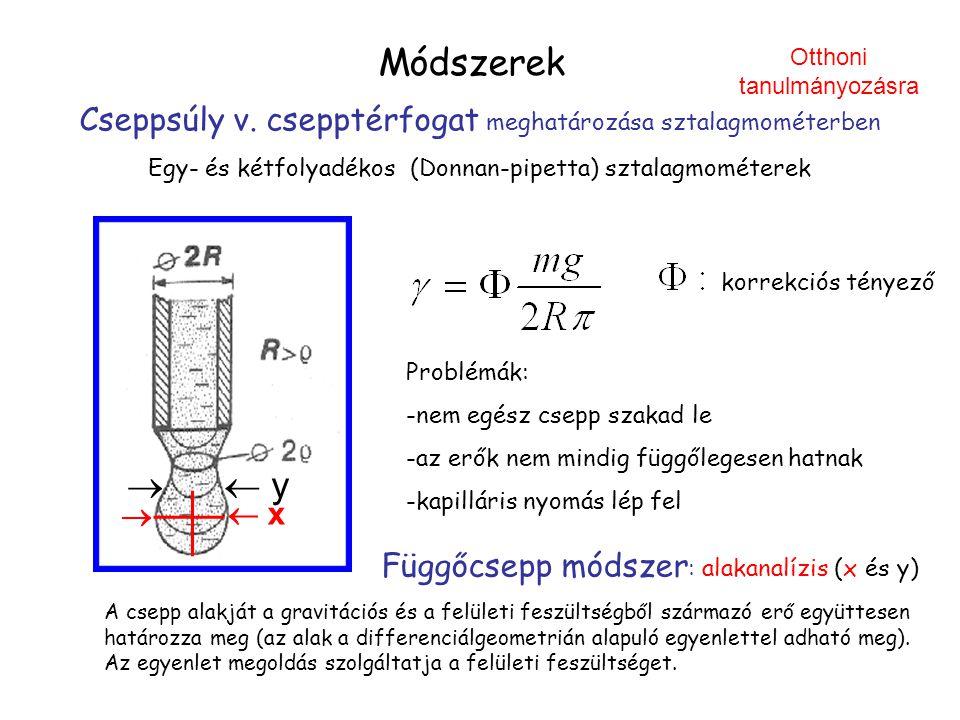 Módszerek Cseppsúly v. csepptérfogat meghatározása sztalagmométerben Egy- és kétfolyadékos (Donnan-pipetta) sztalagmométerek korrekciós tényező Problé