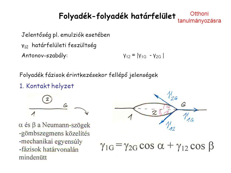 Folyadék-folyadék határfelület Jelentőség pl. emulziók esetében γ 12 határfelületi feszültség Antonov-szabály: γ 12 = |γ 1G - γ 2G | Folyadék fázisok