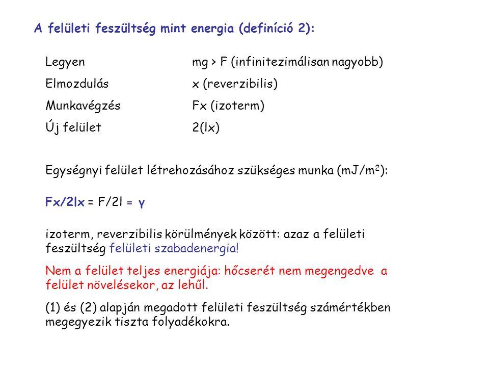 A felületi feszültség mint energia (definíció 2): Legyen mg > F (infinitezimálisan nagyobb) Elmozdulásx (reverzibilis) MunkavégzésFx (izoterm) Új felü