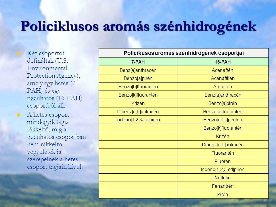 Szénhidrogének, fotokémiai oxidánsok hatása Növényekre Szénhidrogének hatása nem észlelhető Ózon és a peroxiacil-nitrátok: toxikusak A talajközeli növekvő ózon koncentráció komoly fenyegetést jelent a világ élelmiszer, rostanyag és fa termelésére A városi környezetből jelentős mennyiségű ózon transzport valósulhat meg a környező mezőgazdasági területek felé: Talajközeli ózon koncentráció nyári maximumai TerületÓzon / ppb / Városi100 – 400 Vidéki, mezőgazdasági50 – 120 Lakott területtől távoli trópusi erdő20 – 40 Parttól távoli, nyílt tengeri20 -40 A krónikus hatás már 40 ppb koncentráció környékén észrevehető, amely növekedés és terméscsökkenésben nyilvánulhat meg, függetlenül attól, hogy a levél felszínén észlelhető-e az ózonkárosító hatás (világos foltok megjelenése)