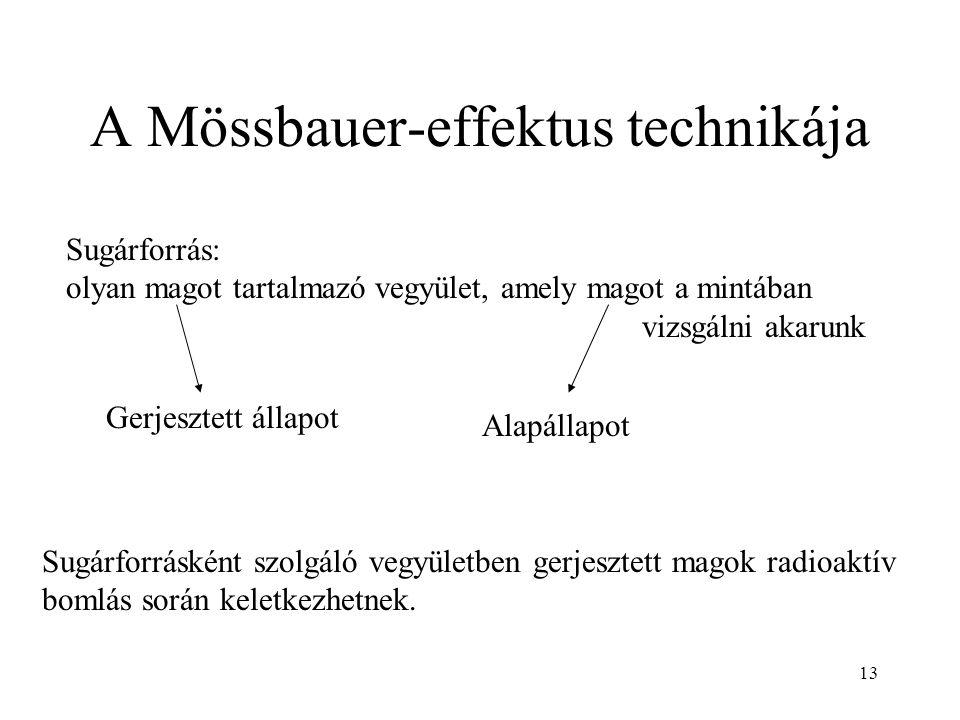 13 A Mössbauer-effektus technikája Sugárforrás: olyan magot tartalmazó vegyület, amely magot a mintában vizsgálni akarunk Gerjesztett állapot Alapállapot Sugárforrásként szolgáló vegyületben gerjesztett magok radioaktív bomlás során keletkezhetnek.