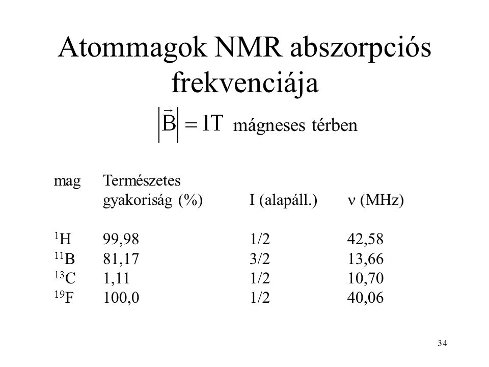 34 Atommagok NMR abszorpciós frekvenciája mágneses térben magTermészetes gyakoriság (%)I (alapáll.) (MHz) 1 H99,981/242,58 11 B81,173/213,66 13 C1,111/210,70 19 F100,01/240,06