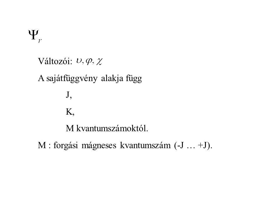 Változói: A sajátfüggvény alakja függ J, K, M kvantumszámoktól.