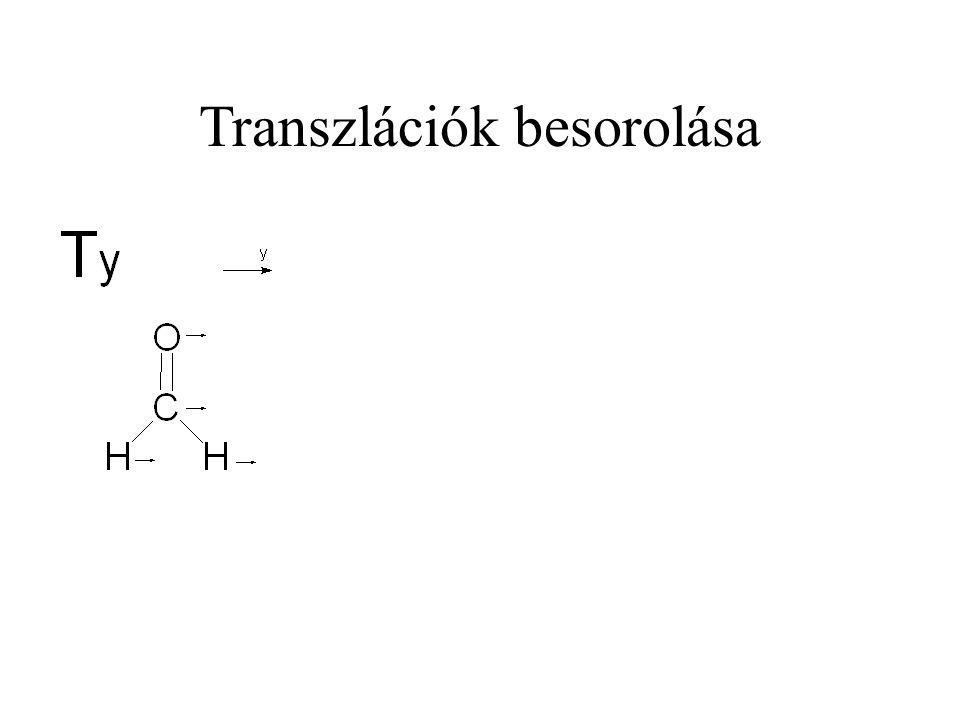 Tenzor: egy vektort átvisz egy másik vektorba : indukált dipólusmomentum : elektromos térerősség : polarizálhatósági tenzor A két vektort  viszi át egymásba!