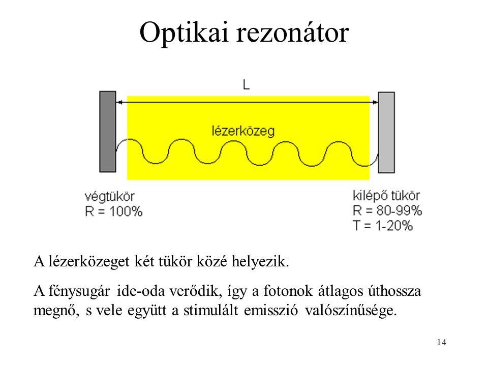 14 Optikai rezonátor A lézerközeget két tükör közé helyezik. A fénysugár ide-oda verődik, így a fotonok átlagos úthossza megnő, s vele együtt a stimul