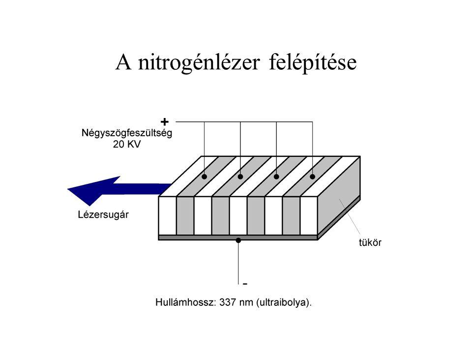 A nitrogénlézer felépítése